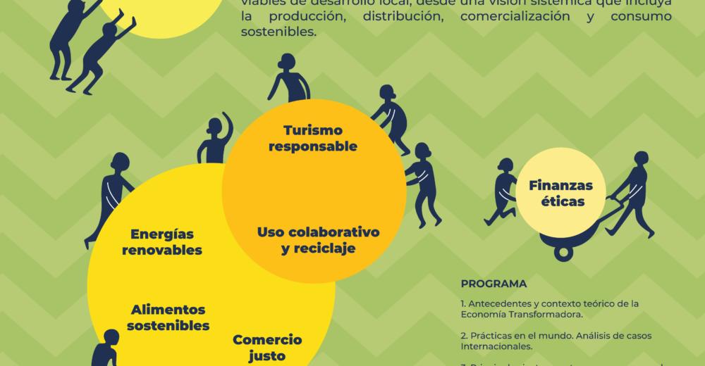 Identificar la actualidad y la potencialidad de esta Economía Transformadora en Uruguay con Riccardo Troisi